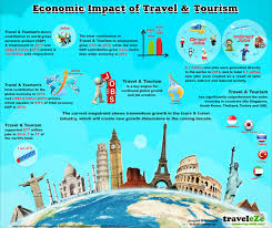 travel and tourism jobs images Economic impact of travel tourism infographic higher education jpg