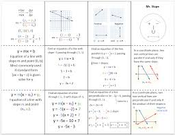worksheets for all and share worksheets free on writing equations of parallel and perpendicular lines worksheet answers