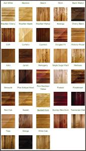 hardwood flooring types of wood flooring design