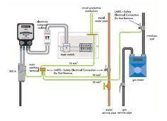 electrical wiring diagrams pdf free image diagram cool ideas