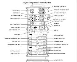 2006 mercury milan fuse box pics mercury wiring diagrams for diy