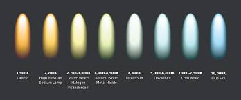 light bulb color spectrum set lighting and color temperature