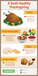safety tips for thanksgiving a tooth healthy thanksgiving delta dental of arizona blog tips