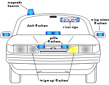 emergency light laws by state emergency vehicle lighting wikipedia