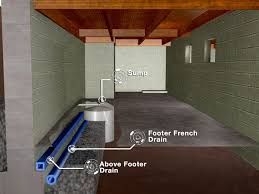 basement waterproofing system cleveland waterproof basement flooring