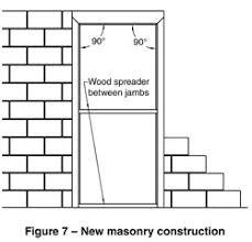 Rough Opening For 30 Inch Interior Door Jamb Construction Details Steel Door Institute