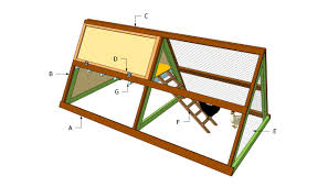 simple a frame chicken coop plans with chicken house plans nz 6077