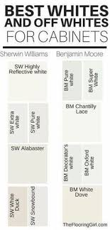 best sherwin williams white paint colors for kitchen cabinets 31 best white paint colors sherwin williams ideas in 2021