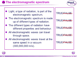 New York how do electromagnetic waves travel images Dispersion and electromagnetic radiation ppt video online download jpg