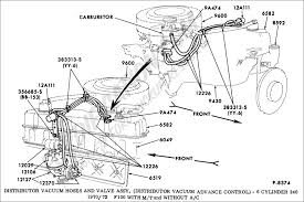 1970 ford 302 engine wiring diagram 1970 engine problems and
