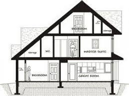 Colonial Saltbox Colonial Saltbox House Plans 100 Cape Style Home Plans Nw