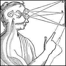 Legal Blindness Diopter Medieval Optics Chart Demonstration Of Adjusting Vertex Distance