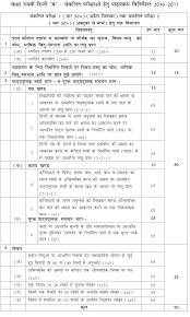 cbse syllabus class 10 hindi course b 2016 u2013 2017 sa u2012 i u0026 sa