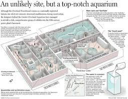 15 best plan aquarium images on pinterest aquarium zoos and