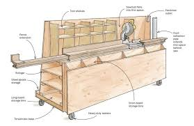 Wood Storage Rack Plans by Woodworking Workbench With Storage Plans Powermatic Planer 20