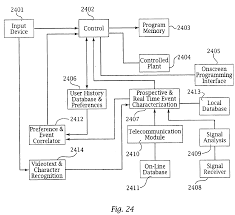 patent us6850252 intelligent electronic appliance system and