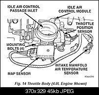 map sensor jeep throttle sensor jeepforum com