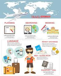 travel planning images Travel planning stock vector illustration of airplane 53416490 jpg