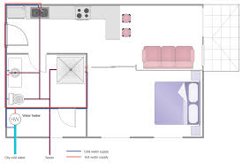 floor plans for flats plumbing and piping plans solution conceptdraw com