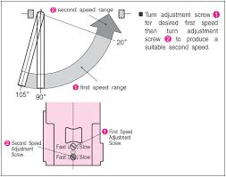 Overhead Door Manual Ryobi Builders Hardware Products Concealed Overhead Door