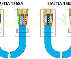b cat wiring diagram cat repair manual cat wiring standards