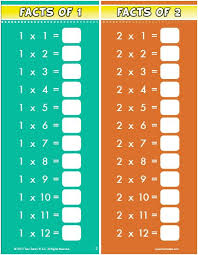 learn the multiplication facts with free printables and song