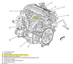 2003 saturn vue transmission diagram saturn vue cvt transmission