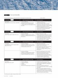 root cause report template 40 effective root cause analysis templates forms exles