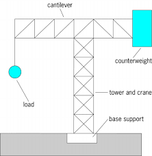 Cantilevered Deck by Cantilever Balcony Support U2013 Best Balcony Design Ideas Latest