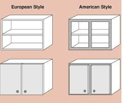 European Style Cabinets Construction Terminology What Part Of A Cabinet Is The