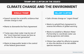 hillary clinton and donald trump on climate change and environment