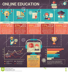 design online education online education modern flat design poster template stock vector