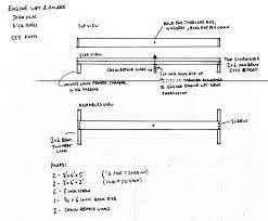 volvo special tool designs