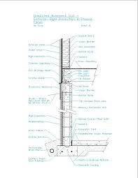 insulated basement wall u2013 exterior rigid insulation w stucco finish
