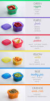 21 Day Fix Nutrition Meal Plan Recipes U0026 Containers The