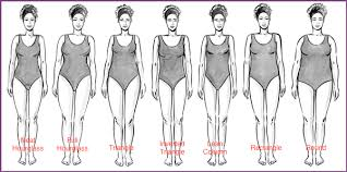 dressing for your body shape series identifying your body shape