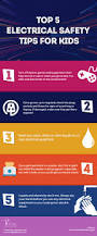 20 best electrical safety images on pinterest electrical safety