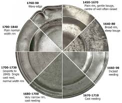 personalized pewter plate the pewter society chargers dishes plates and saucers