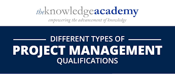 project management qualifications the knowledge academy courses different types of project management qualifications