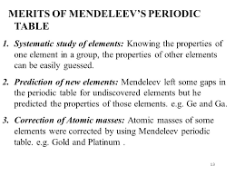 Mendeleev Periodic Table 1871 Periodic Table Presented By Teena Kathpal Lecturer Ppt Video