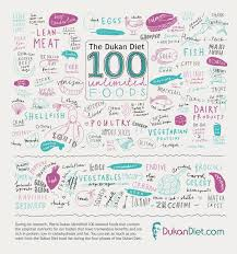 the dukan diet 100 unlimited foods visual ly