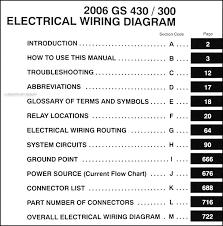 wiring diagram lexus gs430 wiring wiring diagrams instruction