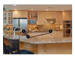 Kitchen Triangle With Island Kitchen Kitchen Triangle Rule Images Inspirations