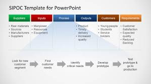 Sipoc Template For Powerpoint Slidemodel Sipoc Template