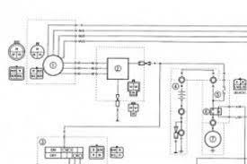 2003 yamaha raptor 660 wiring diagram 2003 wiring diagrams