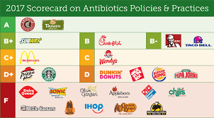 Arizona what travels through a food chain or web images More chain restaurants move to limit antibiotics in meat
