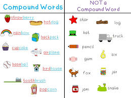 compound words lessons tes teach