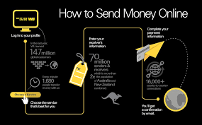 how to send money online how to send money western union
