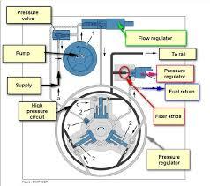 renault clio starter wiring diagram renault wiring diagram for cars