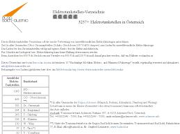verzeichnis der 3257 elektrotankstellen in österreich